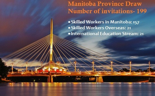 Manitoba Province Latest Draw